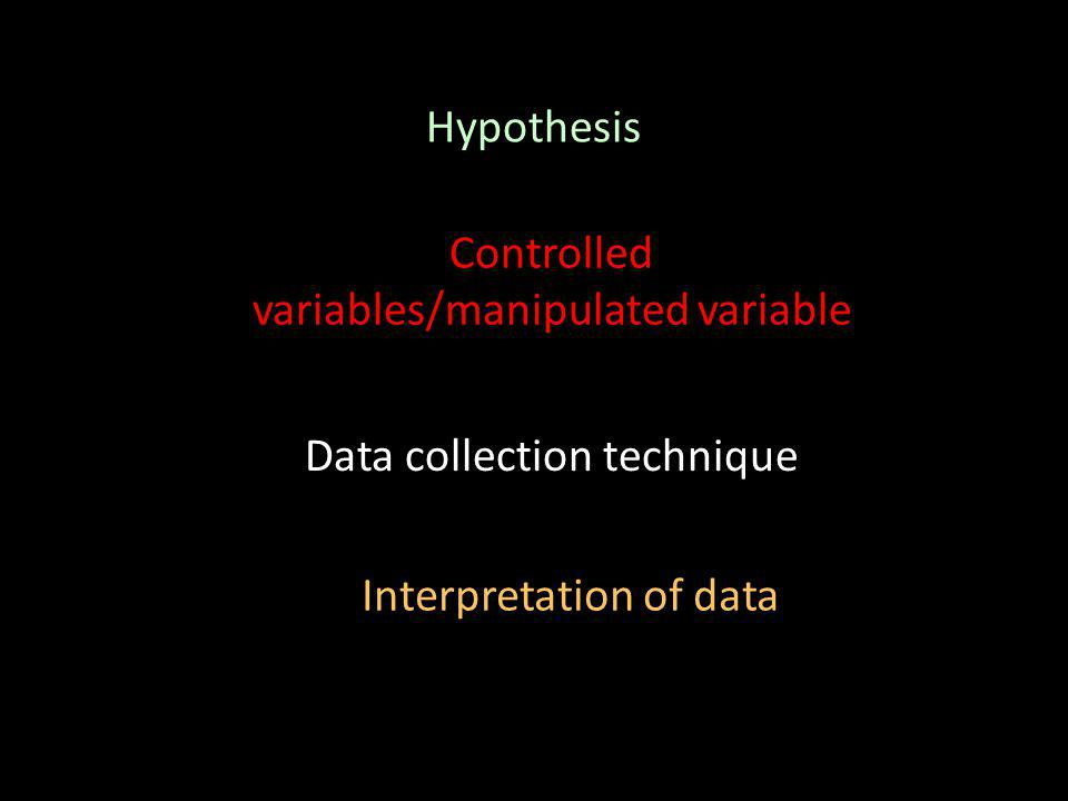 Hypothesis Controlled variables/manipulated variable Data collection technique Interpretation of data