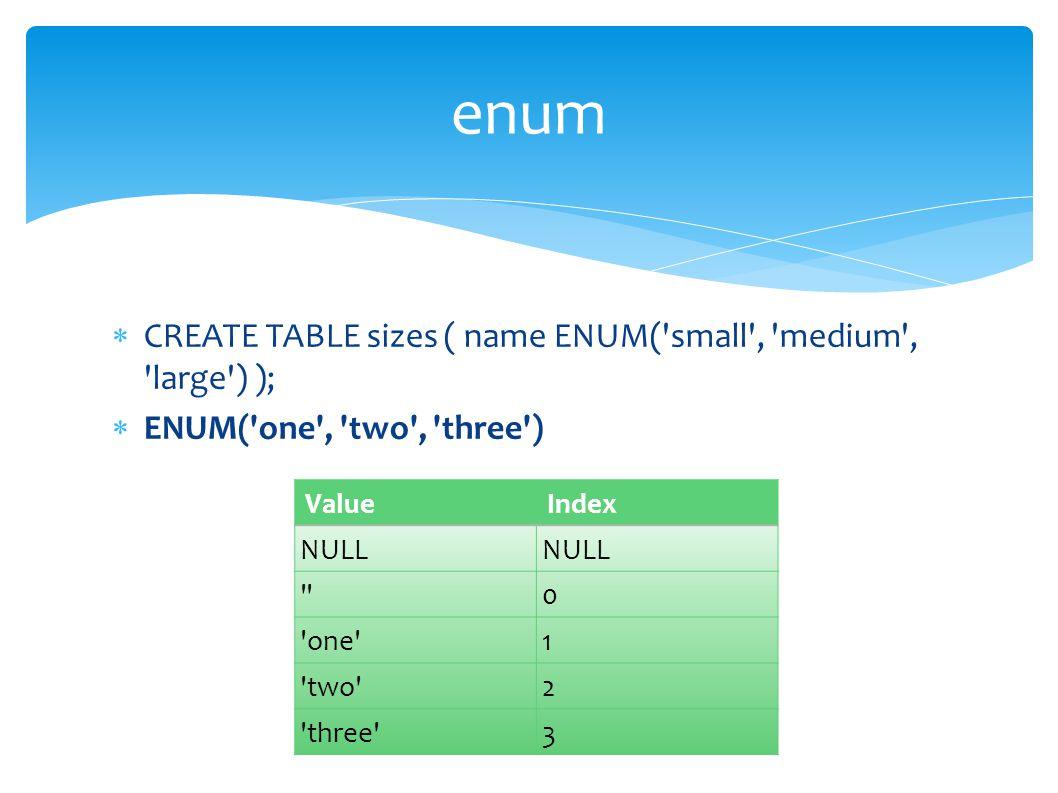 enum  CREATE TABLE sizes ( name ENUM( small , medium , large ) );  ENUM( one , two , three ) ValueIndex NULL 0 one 1 two 2 three 3