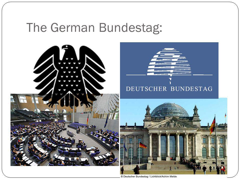 The German Bundestag: