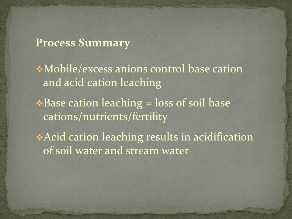  Mobile/excess anions control base cation and acid cation leaching  Base cation leaching = loss of soil base cations/nutrients/fertility  Acid cation leaching results in acidification of soil water and stream water Process Summary