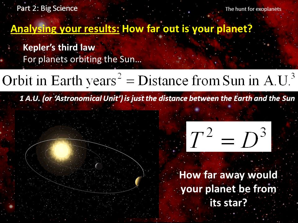 Part 2: Big Science The hunt for exoplanets Kepler's third law For planets orbiting the Sun… 1 A.U. (or 'Astronomical Unit') is just the distance betw