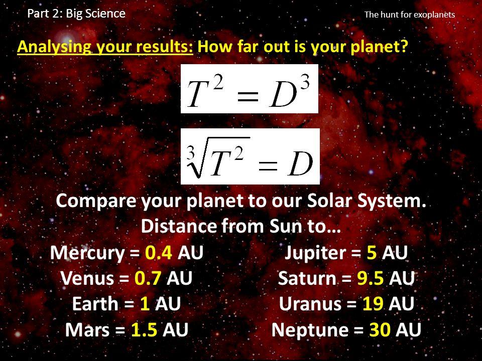 Part 2: Big Science The hunt for exoplanets Mercury = 0.4 AU Venus = 0.7 AU Earth = 1 AU Mars = 1.5 AU Jupiter = 5 AU Saturn = 9.5 AU Uranus = 19 AU N