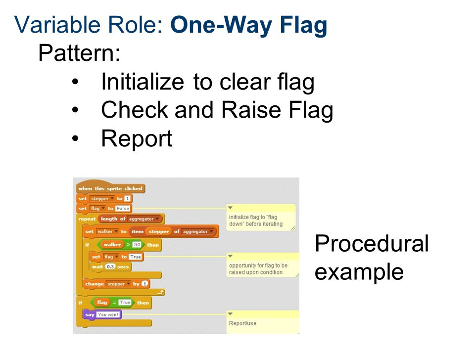 Variable Role: One-Way Flag Pattern: Initialize to clear flag Check and Raise Flag Report Procedural example