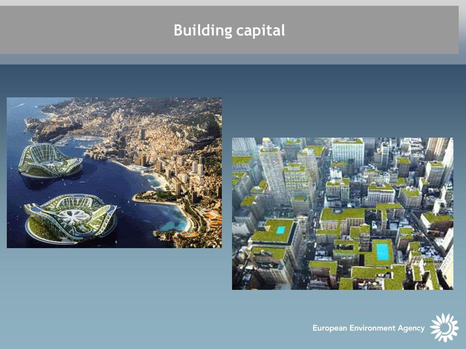 Building capital