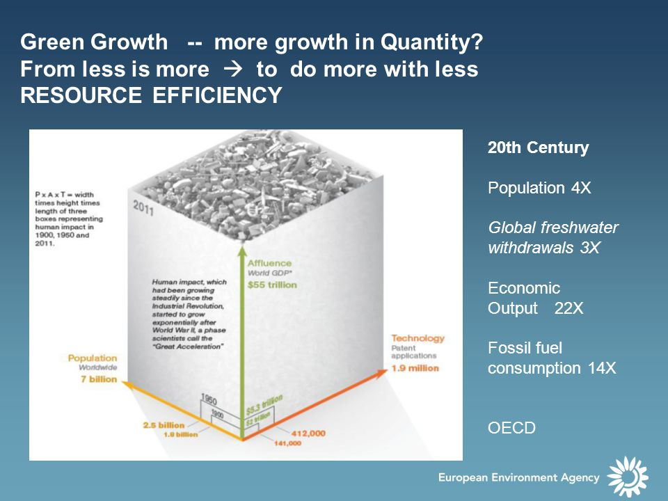 20th Century Population 4X Global freshwater withdrawals 3X Economic Output 22X Fossil fuel consumption 14X OECD Green Growth -- more growth in Quantity.