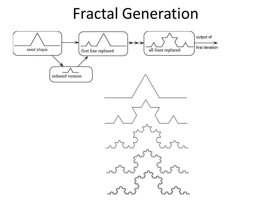 Fractal Generation