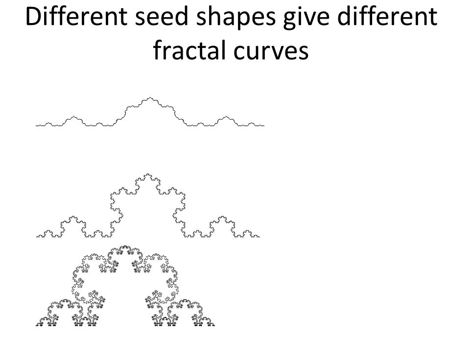 Different seed shapes give different fractal curves