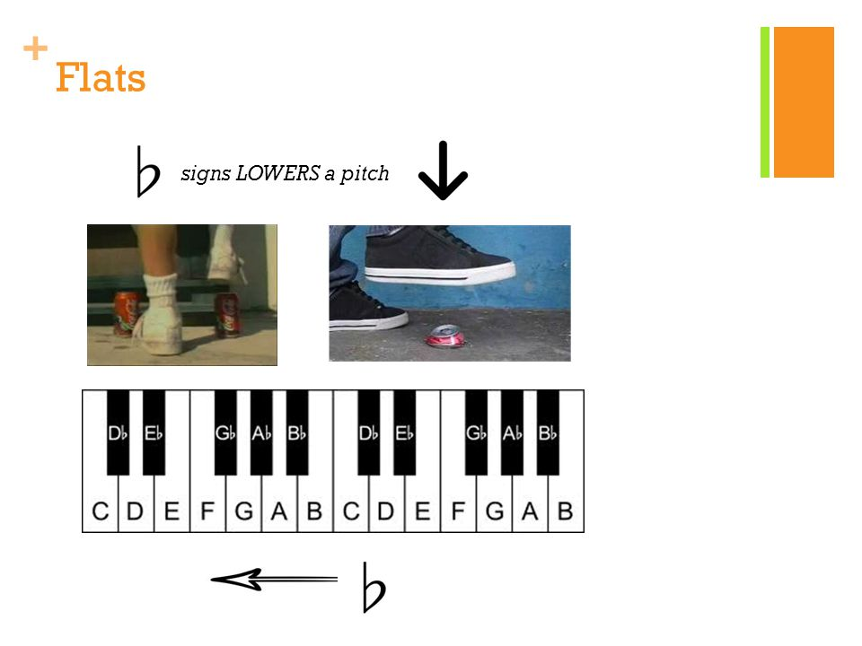 + Reading a Key Signature 2 Ways to read it… Method # 1 – Know your Note Names Method # 2 – Memorize the Order of &