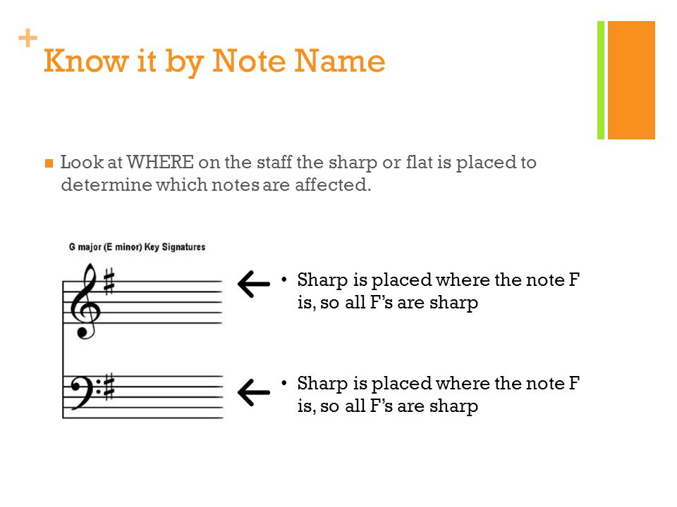 + Look at WHERE on the staff the sharp or flat is placed to determine which notes are affected.