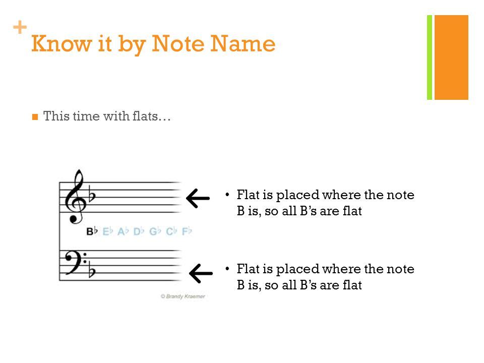 + Sharps are placed where the notes F, C, & G are, so all F's, C's, & G's are sharp Flats are placed where the notes B, E, A, & D are, so all B's, E's, A's, & D's are flat Know it by Note Name