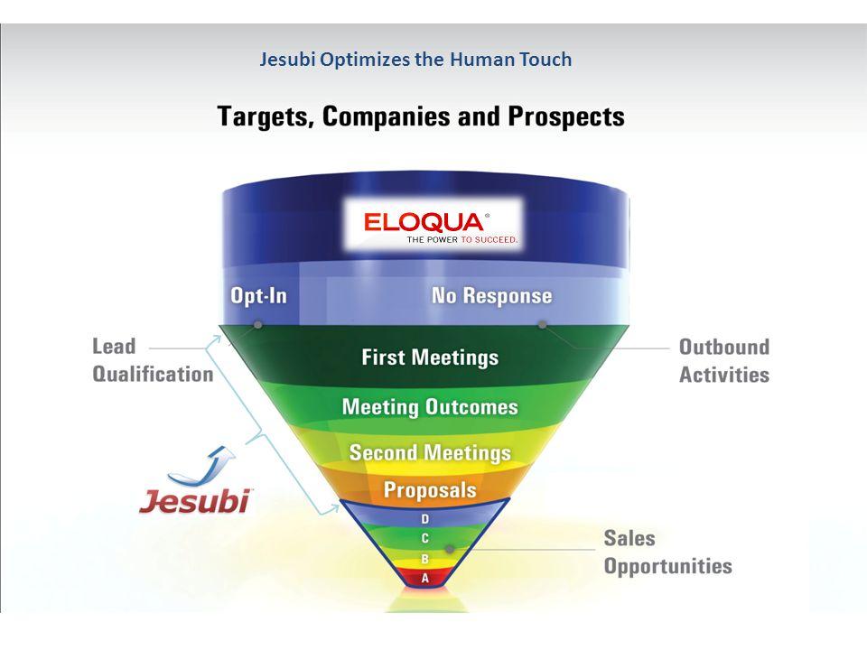 Jesubi Optimizes the Human Touch