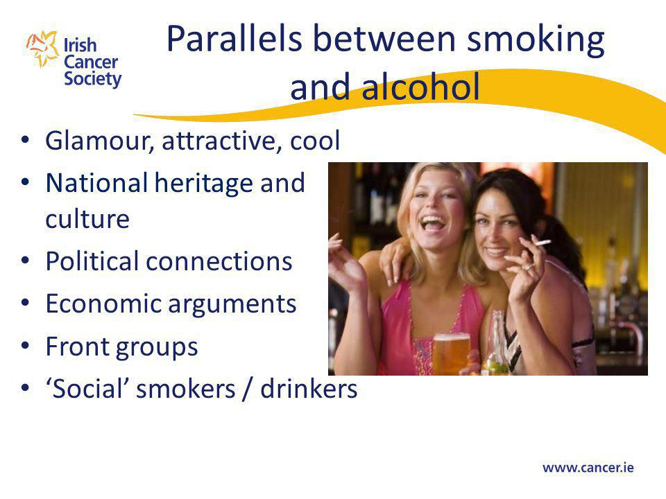 Parallels between smoking and alcohol Glamour, attractive, cool National heritage and culture Political connections Economic arguments Front groups 'S