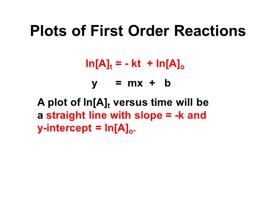 Order of a Reaction - Example Analyze rate data for the reaction SO 2 Cl 2 (g)  SO 2 (g) + Cl 2 (g) at 320°C to prove the reaction is first order and to find the rate constant.