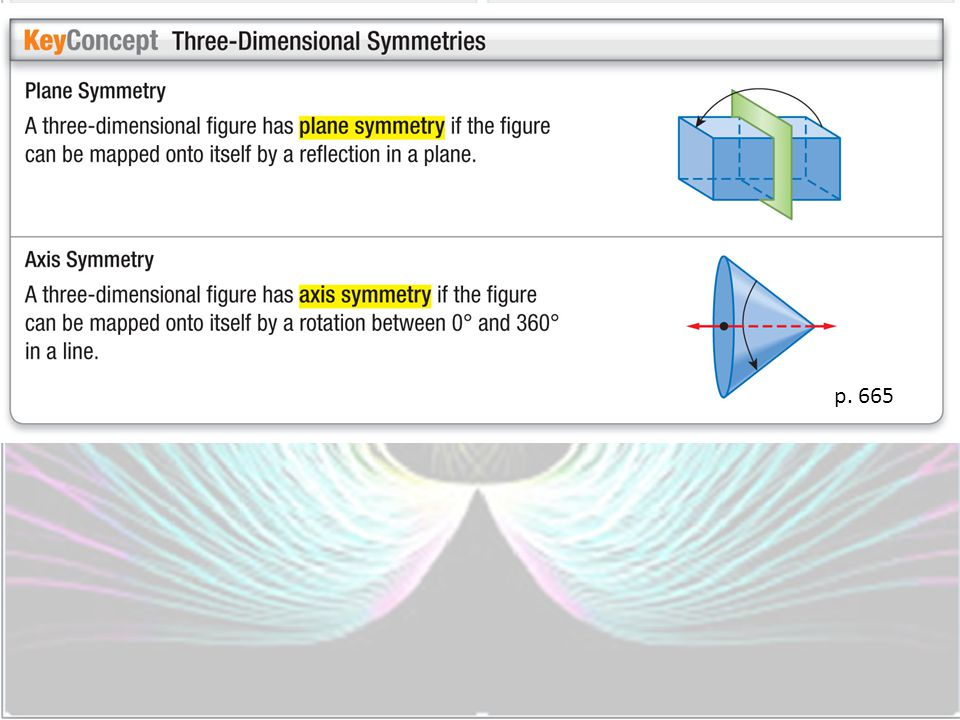 A.State whether the figure has plane symmetry, axis symmetry, both, or neither.