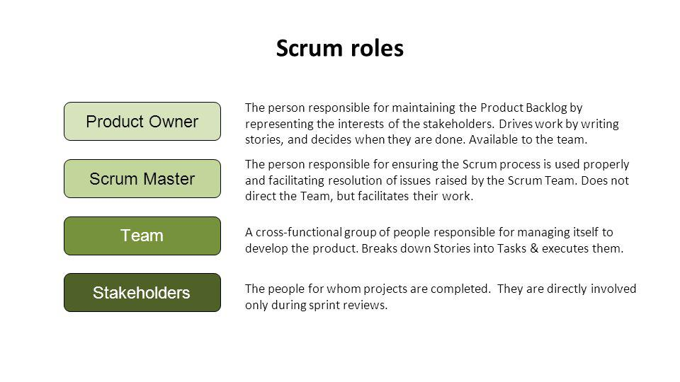 Scrum roles Product Owner Scrum Master Team Stakeholders The person responsible for maintaining the Product Backlog by representing the interests of t