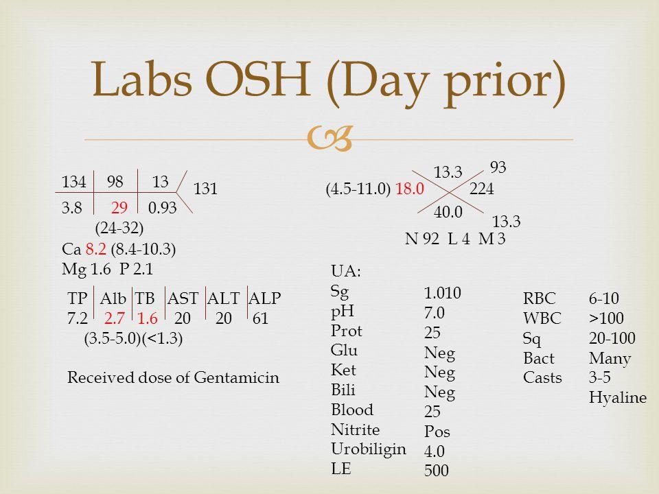  Labs OSH (Day prior) 134 98 13 3.8 29 0.93 (24-32) 131 Ca 8.2 (8.4-10.3) Mg 1.6 P 2.1 TP Alb TB AST ALT ALP 7.2 2.7 1.6 20 20 61 (3.5-5.0)(<1.3) Received dose of Gentamicin UA: Sg pH Prot Glu Ket Bili Blood Nitrite Urobiligin LE 1.010 7.0 25 Neg 25 Pos 4.0 500 RBC6-10 WBC>100 Sq20-100 BactMany Casts3-5 Hyaline (4.5-11.0) 18.0 224 13.3 40.0 N 92 L 4 M 3 93 13.3