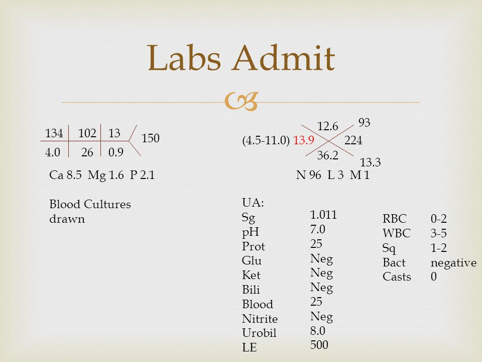  Labs Admit 134 102 13 4.0 26 0.9 150 Ca 8.5 Mg 1.6 P 2.1 Blood Cultures drawn UA: Sg pH Prot Glu Ket Bili Blood Nitrite Urobil LE 1.011 7.0 25 Neg 25 Neg 8.0 500 RBC0-2 WBC3-5 Sq1-2 Bactnegative Casts0 (4.5-11.0) 13.9 224 12.6 36.2 N 96 L 3 M 1 93 13.3