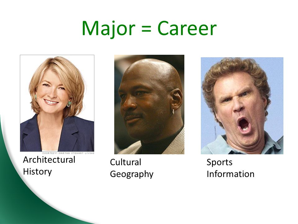 Major = Career Architectural History Cultural Geography Sports Information
