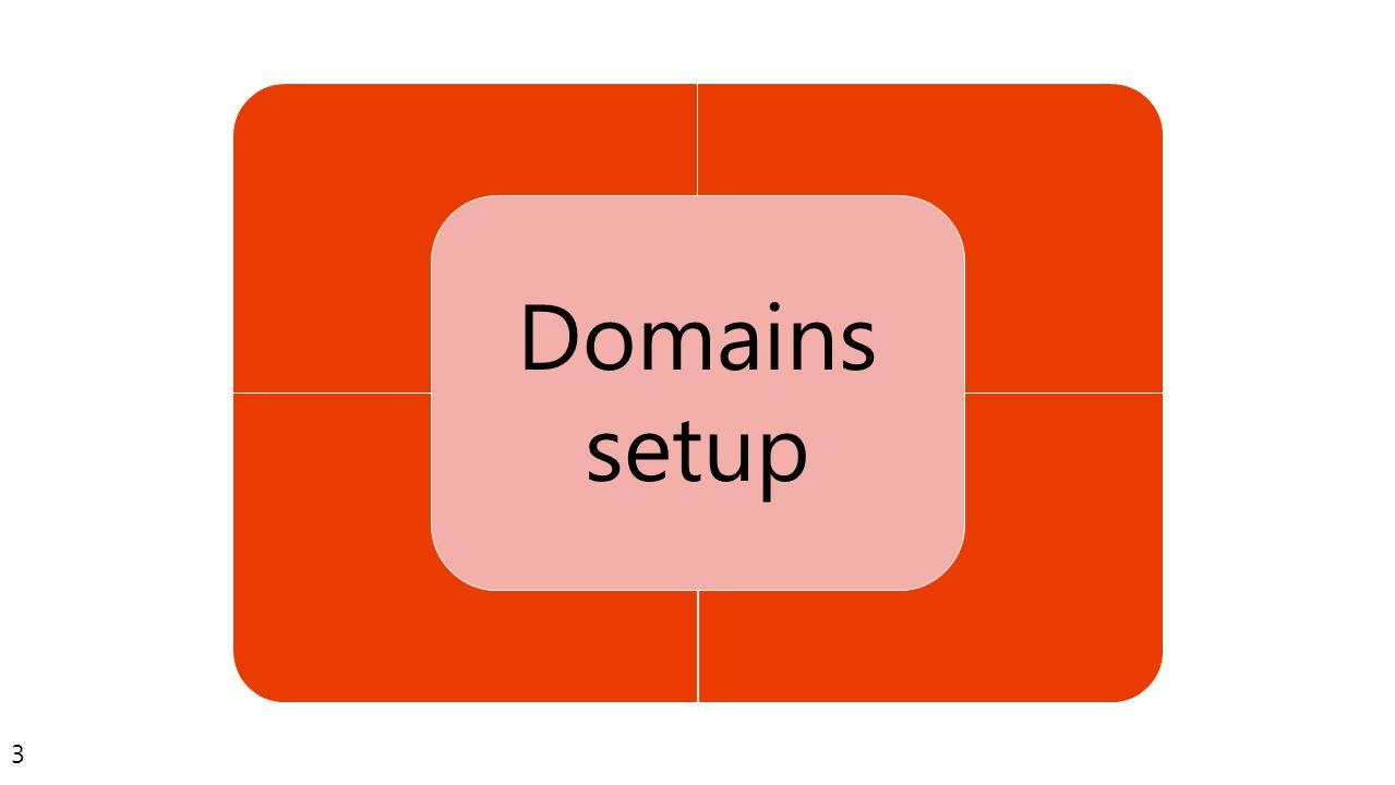3 Domains setup