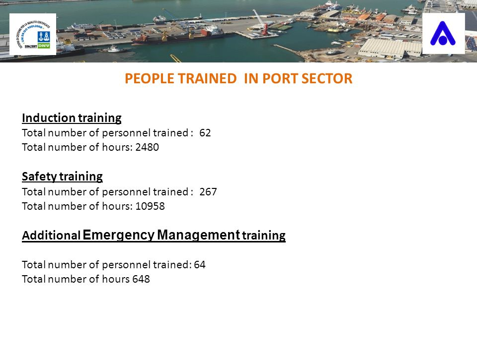 PEOPLE TRAINED IN PORT SECTOR Induction training Total number of personnel trained : 62 Total number of hours: 2480 Safety training Total number of personnel trained : 267 Total number of hours: 10958 Additional Emergency Management training Total number of personnel trained: 64 Total number of hours 648