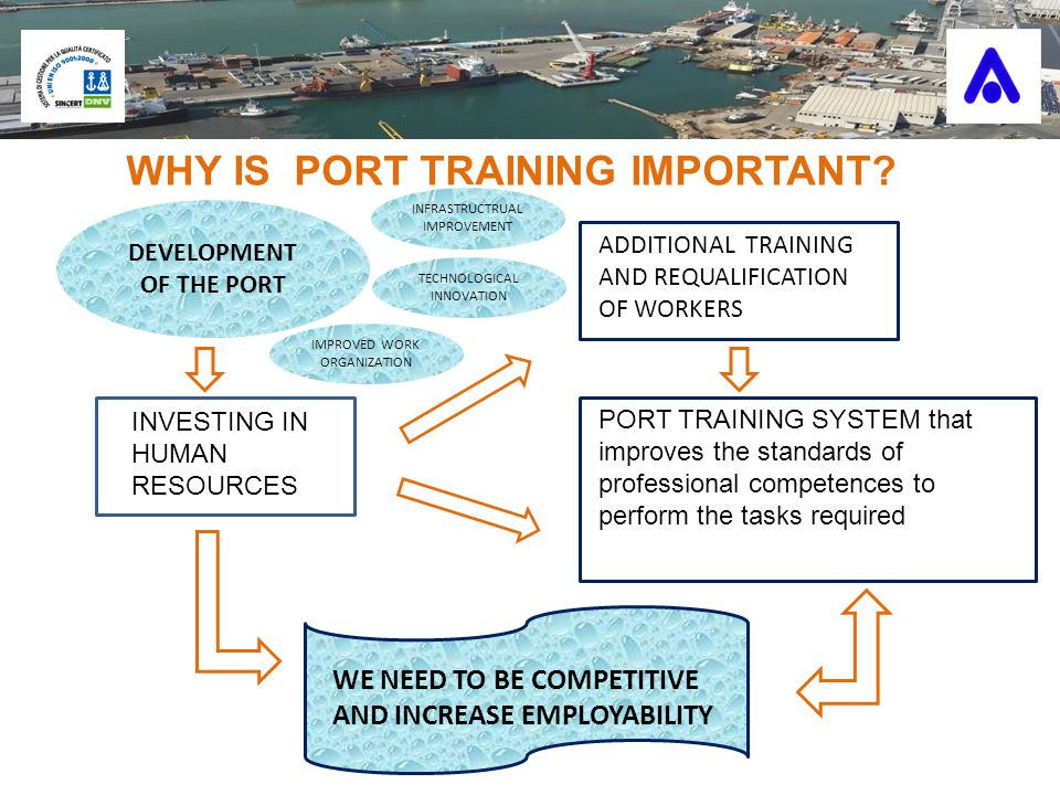 WHY IS PORT TRAINING IMPORTANT.