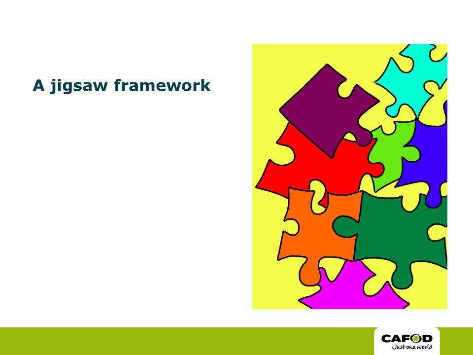 A jigsaw framework