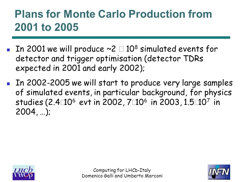 Computing for LHCb-Italy Domenico Galli and Umberto Marconi Plans for Monte Carlo Production from 2001 to 2005 In 2001 we will produce ~2  10 8 simulated events for detector and trigger optimisation (detector TDRs expected in 2001 and early 2002); In 2002-2005 we will start to produce very large samples of simulated events, in particular background, for physics studies (2.4  10 6 evt in 2002, 7  10 6 in 2003, 1.5  10 7 in 2004, …);