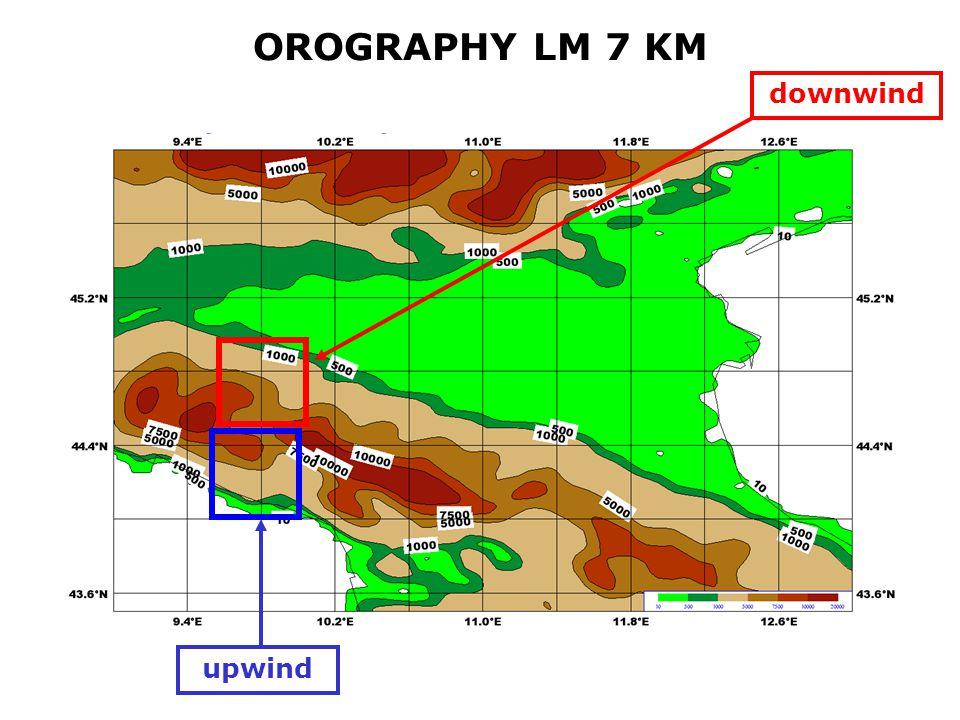 OROGRAPHY LM 7 KM upwind downwind