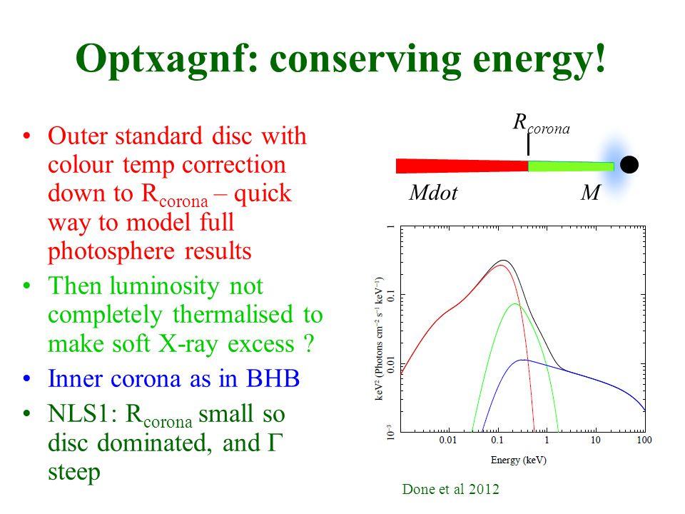 Jin et al 2012 So what do AGN look like.