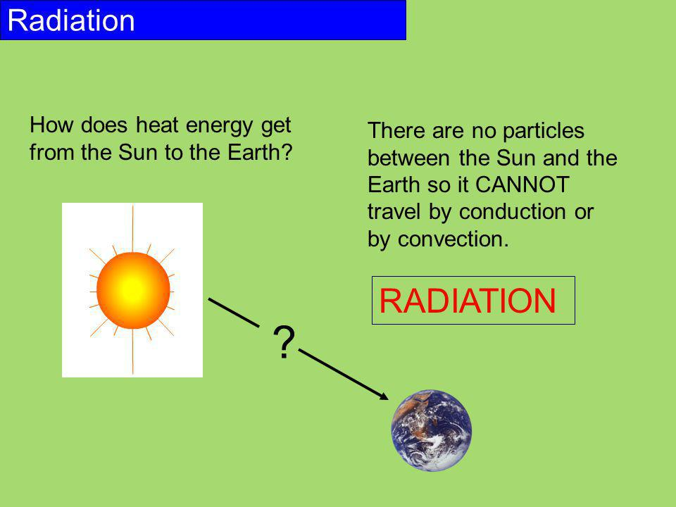 How does heat energy get from the Sun to the Earth.