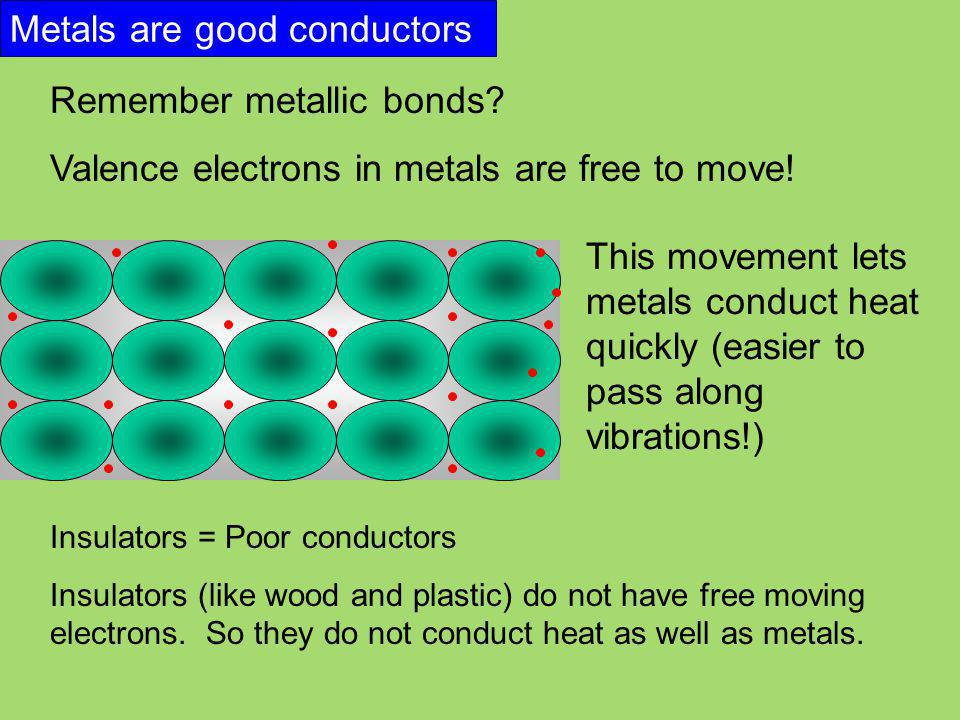Metals are good conductors Remember metallic bonds? Valence electrons in metals are free to move! This movement lets metals conduct heat quickly (easi