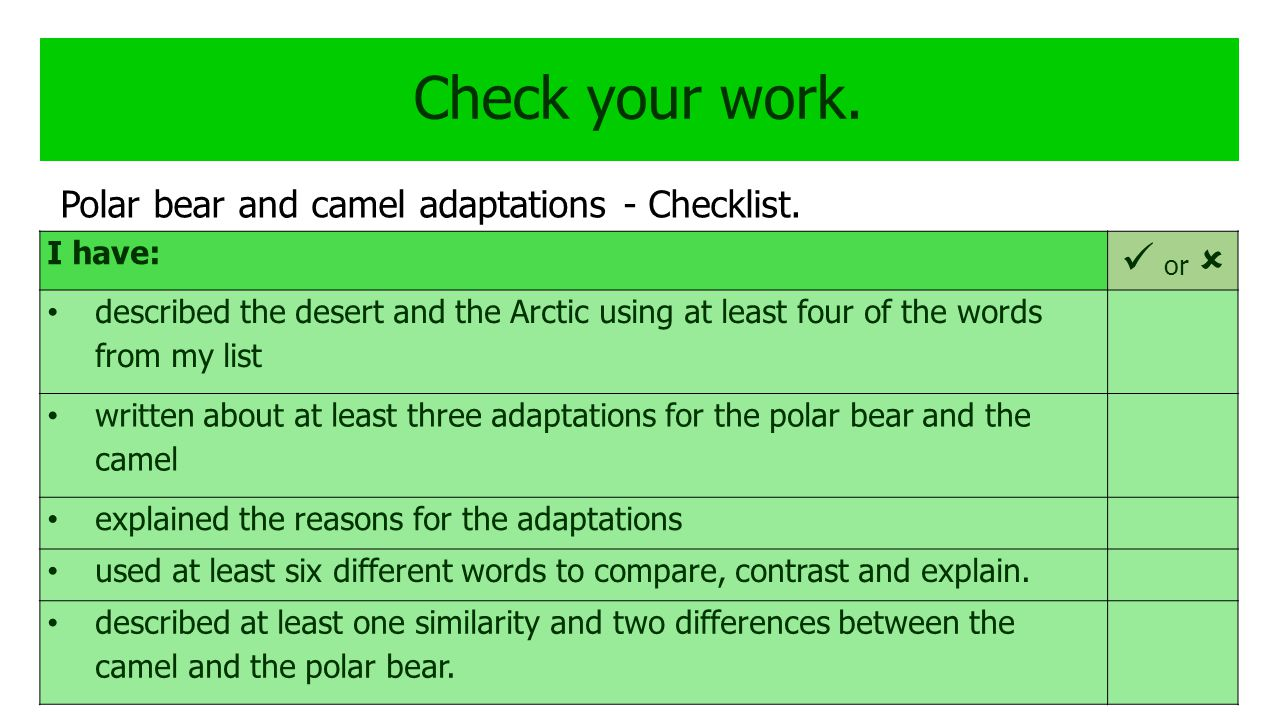 Check your work. I have: or  described the desert and the Arctic using at least four of the words from my list written about at least three adaptatio