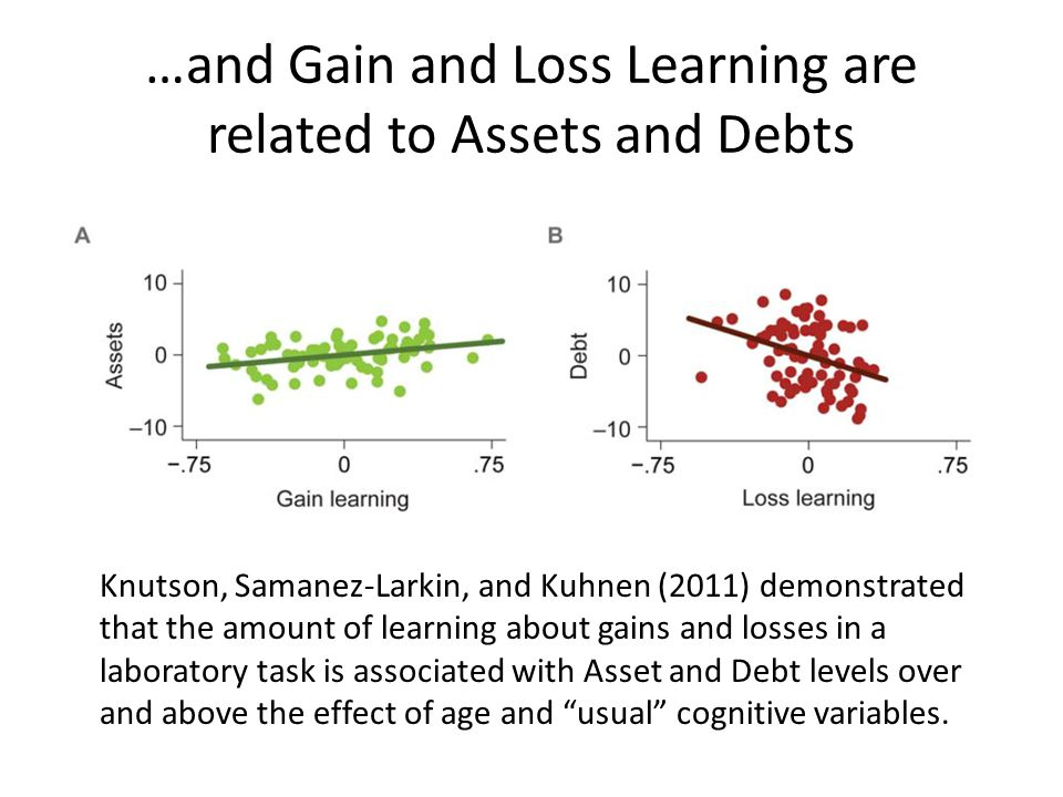 …and Gain and Loss Learning are related to Assets and Debts Knutson, Samanez-Larkin, and Kuhnen (2011) demonstrated that the amount of learning about gains and losses in a laboratory task is associated with Asset and Debt levels over and above the effect of age and usual cognitive variables.