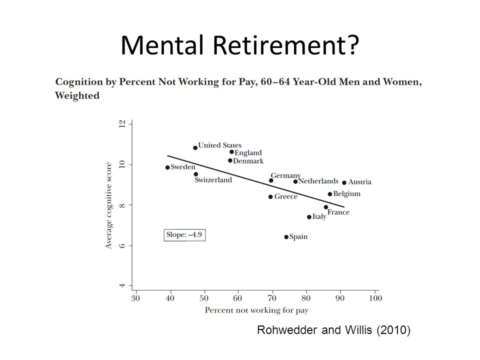 Mental Retirement Rohwedder and Willis (2010)