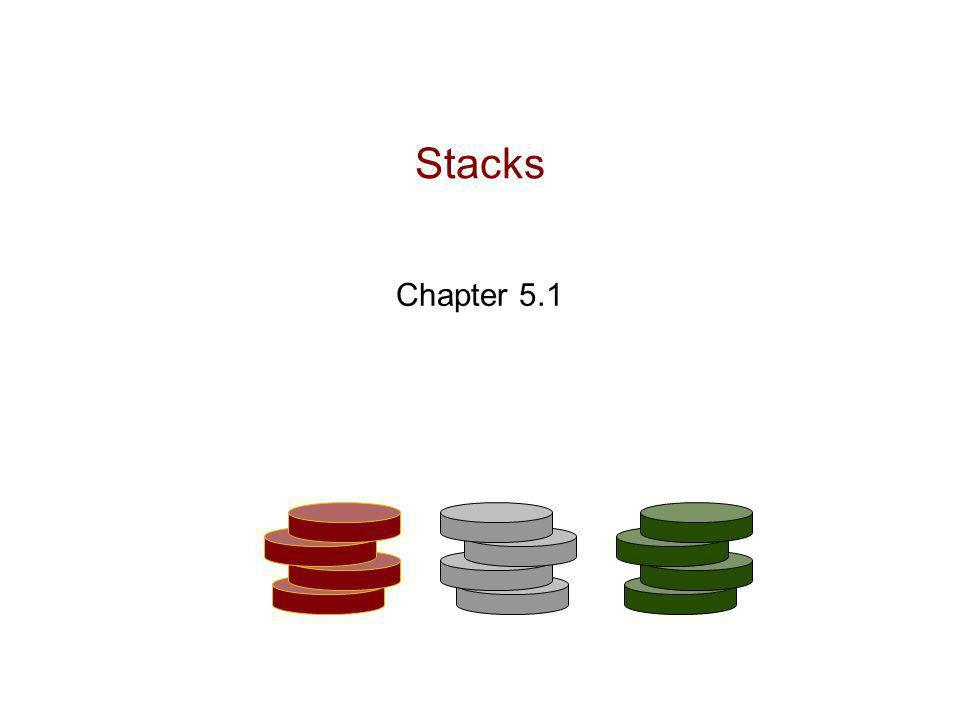 The Stack ADT  The Stack ADT stores arbitrary objects  Insertions and deletions follow the last-in first-out scheme  Think of a spring-loaded plate dispenser  Main stack operations:  push(object): inserts an element  object pop(): removes and returns the last inserted element  Auxiliary stack operations:  object top(): returns the last inserted element without removing it  integer size(): returns the number of elements stored  boolean isEmpty(): indicates whether no elements are stored