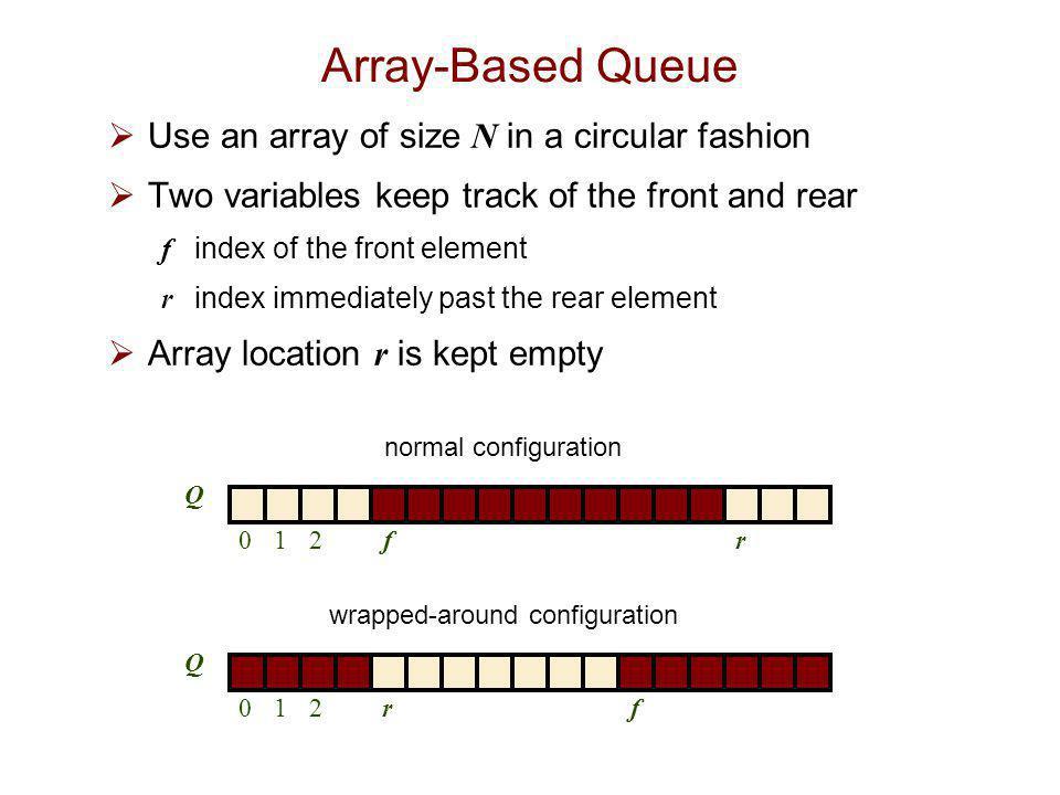 Queue Operations  We use the modulo operator (remainder of division) Algorithm size() return (N  f + r) mod N Algorithm isEmpty() return (f  r) Q 012rf Q 012fr
