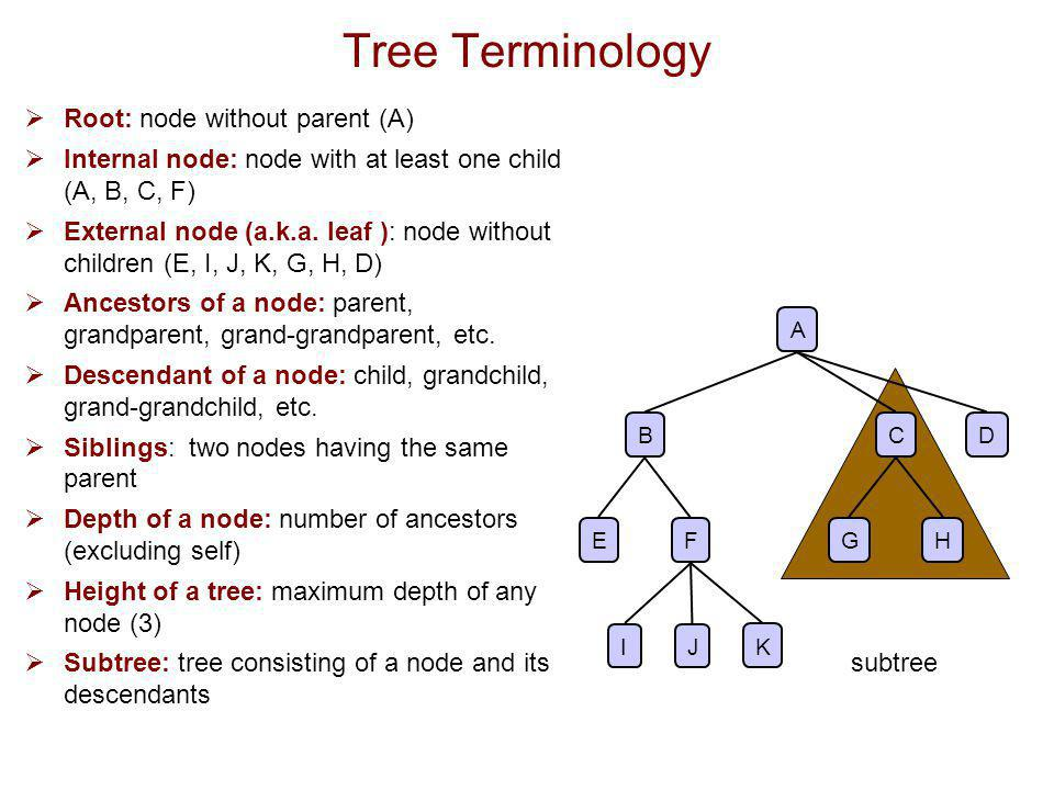 Position ADT  The Position ADT models the notion of place within a data structure where a single object is stored  It gives a unified view of diverse ways of storing data, such as  a cell of an array  a node of a linked list  a node of a tree  Just one method:  object element(): returns the element stored at the position