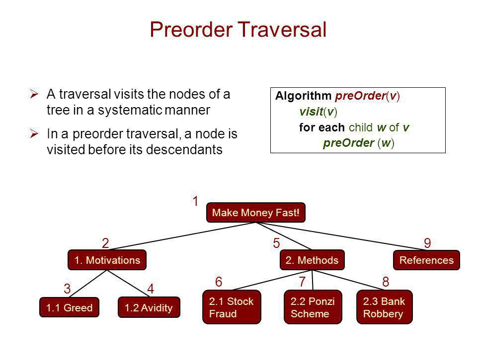 Postorder Traversal  In a postorder traversal, a node is visited after its descendants Algorithm postOrder(v) for each child w of v postOrder (w) visit(v) cs16/ homeworks/ todo.txt 1K programs/ DDR.java 10K Stocks.java 25K h1c.doc 3K h1nc.doc 2K Robot.java 20K 9 3 1 7 2 456 8