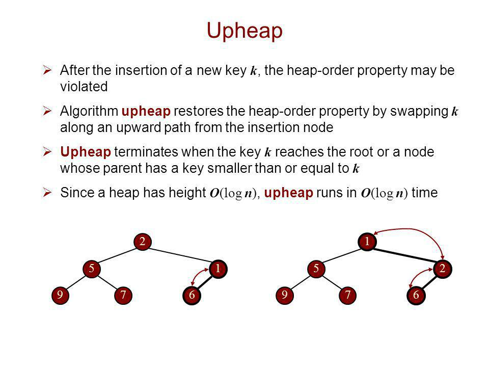 Downheap  After replacing the root key with the key k of the last node, the heap-order property may be violated  Algorithm downheap restores the heap-order property by swapping key k along a downward path from the root  Note that there are, in general, many possible downward paths – which one do we choose.