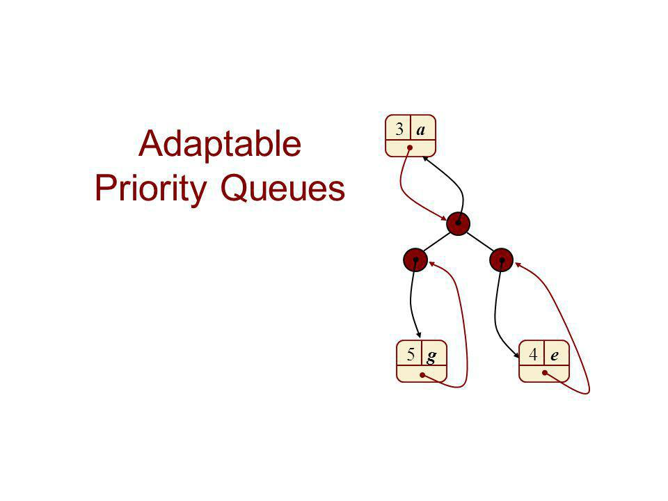Additional Methods of the Adaptable Priority Queue ADT  remove(e): Remove from P and return entry e.