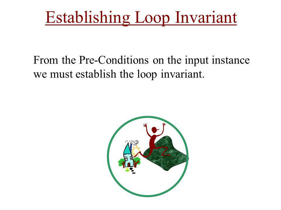 Maintain Loop Invariant By Induction the computation will always be in a safe location.