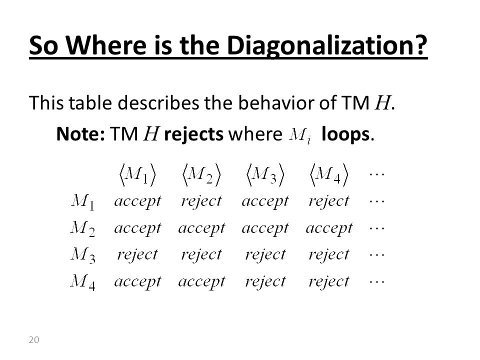This table describes the behavior of TM H. Note: TM H rejects where loops. So Where is the Diagonalization? 20