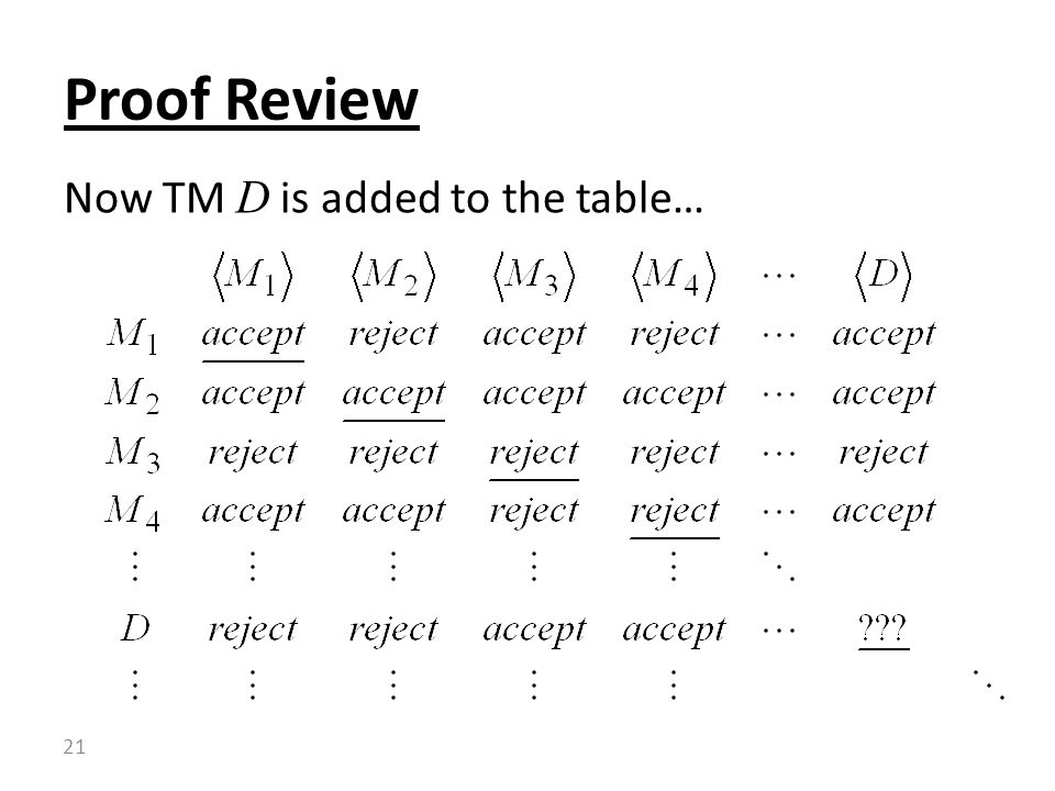 Now TM D is added to the table… Proof Review 21