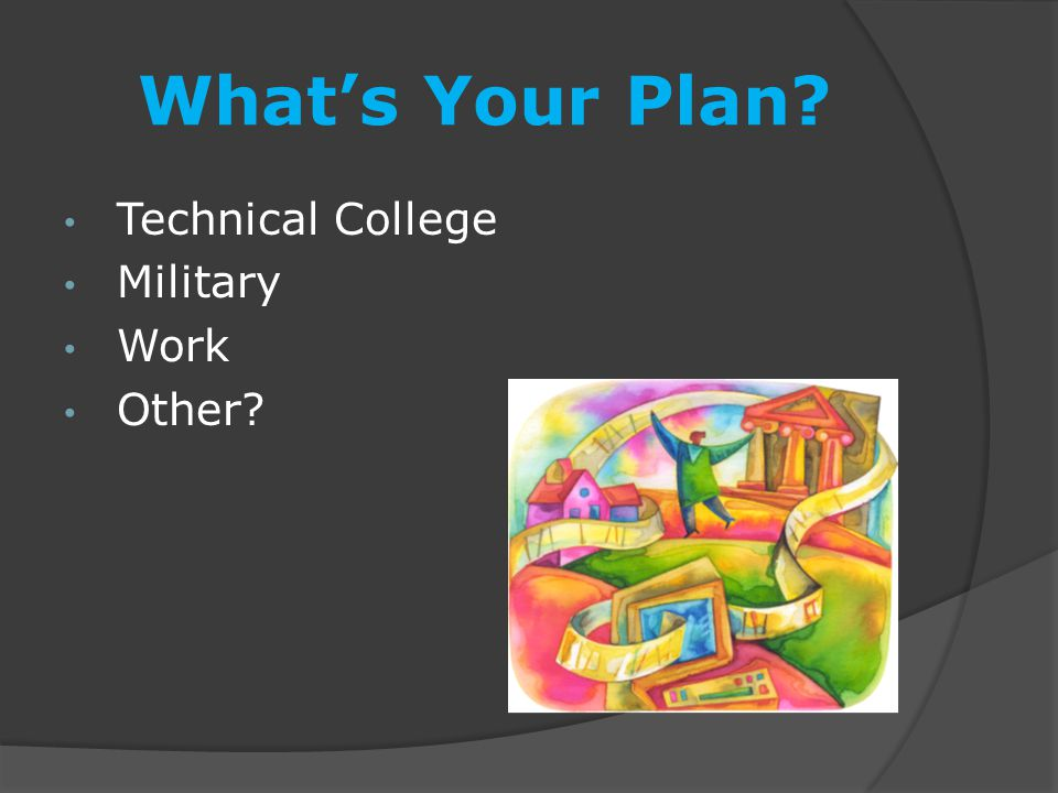 What's Your Plan Technical College Military Work Other