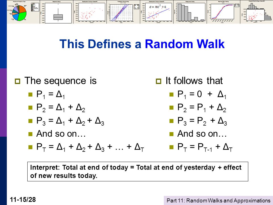 Part 11: Random Walks and Approximations 11-15/28 This Defines a Random Walk  The sequence is P 1 = Δ 1 P 2 = Δ 1 + Δ 2 P 3 = Δ 1 + Δ 2 + Δ 3 And so