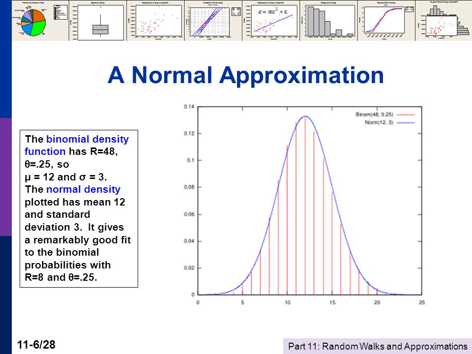 Part 11: Random Walks and Approximations 11-17/28 Summing If the individual Δs are each normally distributed with mean μ and standard deviation σ, then