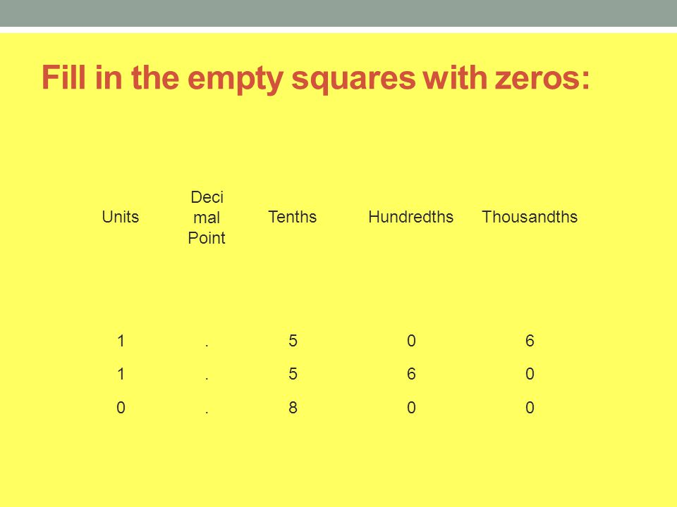Fill in the empty squares with zeros: Units Deci mal Point TenthsHundredthsThousandths 1.506 1.560 0.800