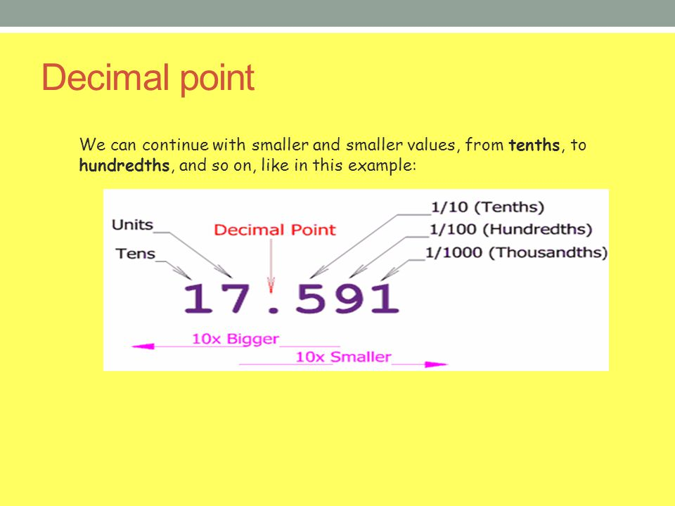 Decimal point We can continue with smaller and smaller values, from tenths, to hundredths, and so on, like in this example: