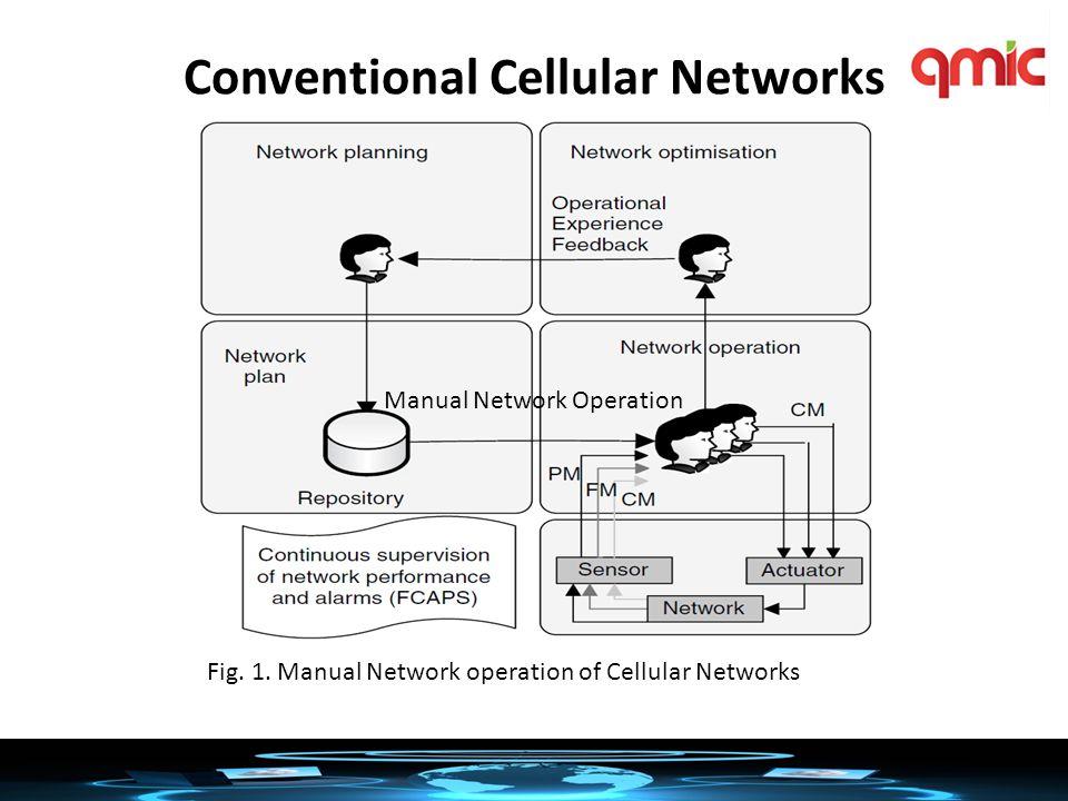 Autonomous Networks & SON Fig. 11. Autonomous networks & SON