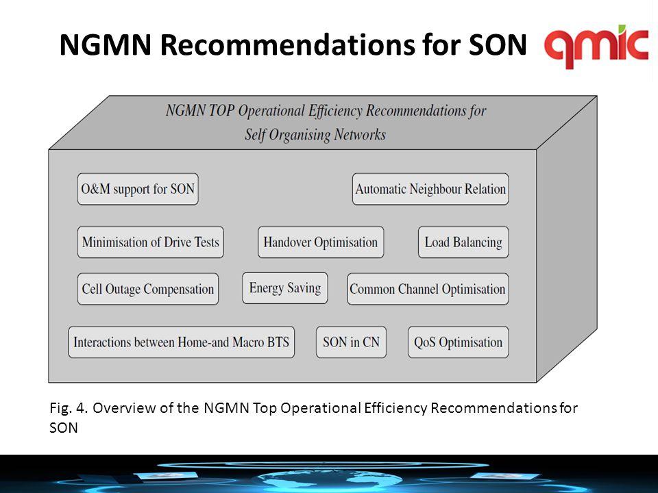 SON Standardisation in 3GPP Fig. 5. Roadmap for SON Standardisation in 3GPP (Courtesy of [7])